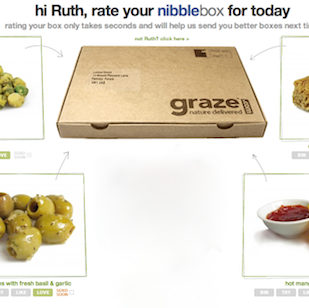 Graze Nibblebox Review