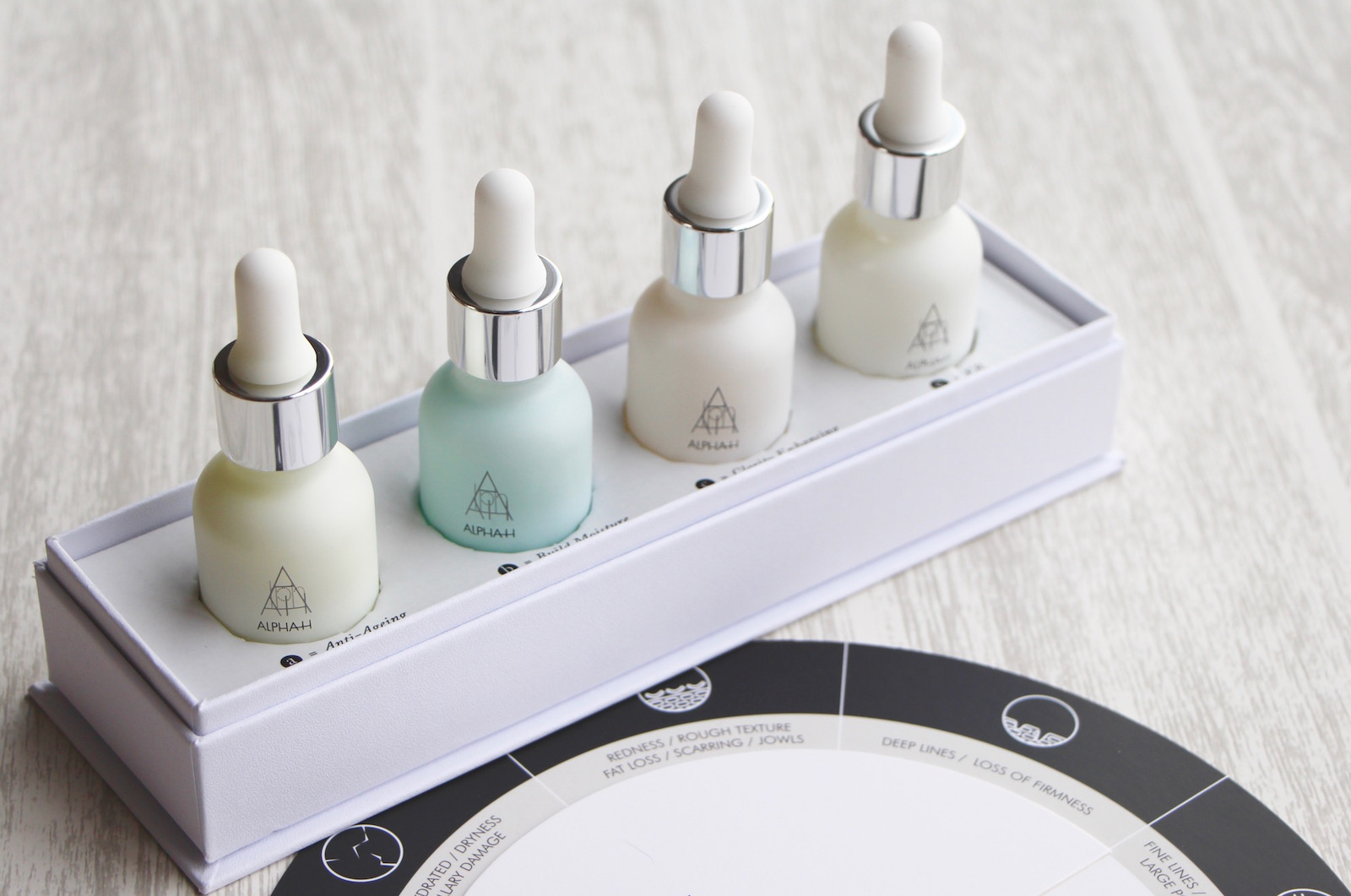 Alpha-H Vitamin Collection: Easy Bespoke Skincare