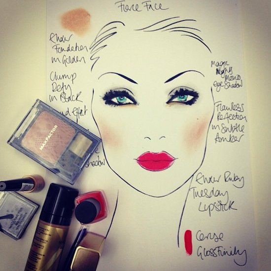 face chart red lip