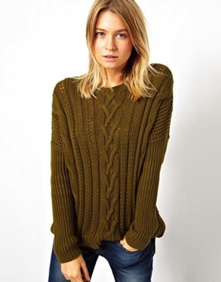 Sweater Model